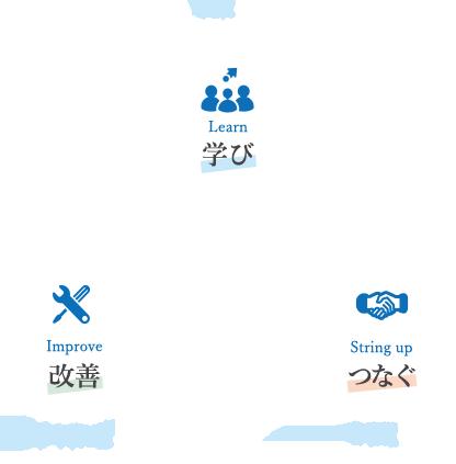 新日本ツールのお手伝い 学び 人材のレベルアップ 改善 モノや使い方のレベルアップ つなぐ お客様の売上アップ 情報交換の機会を増やす